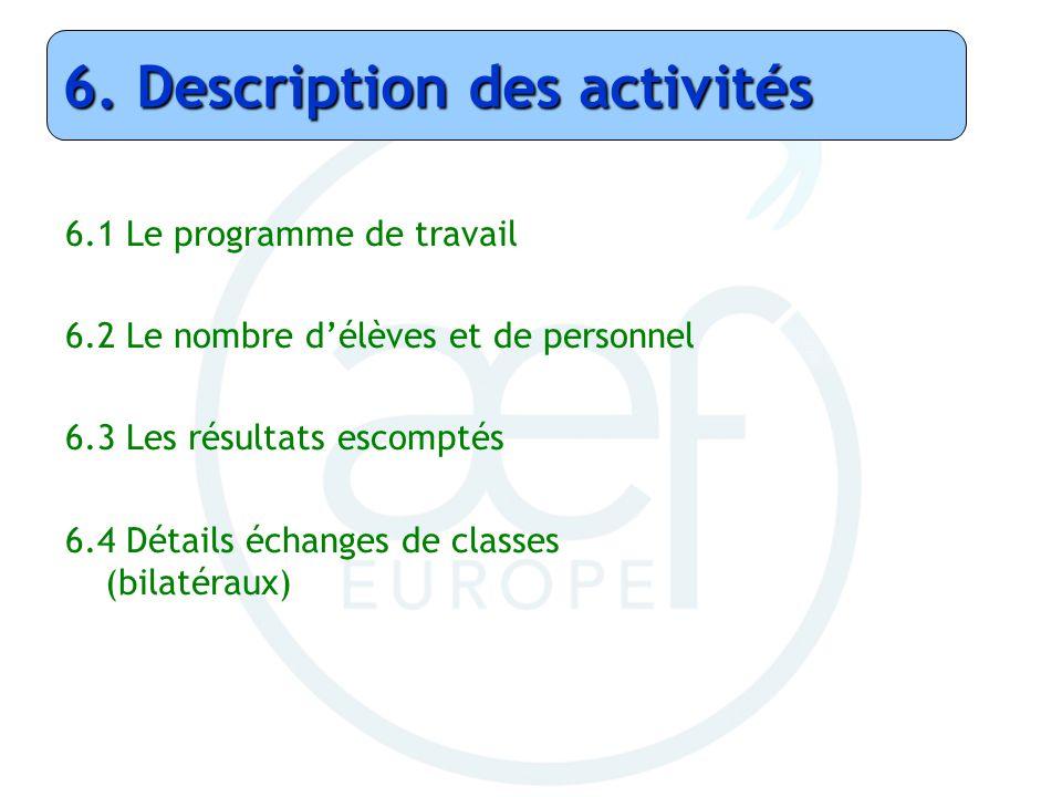 6.1 Le programme de travail 6.2 Le nombre délèves et de personnel 6.3 Les résultats escomptés 6.4 Détails échanges de classes (bilatéraux) 6. Descript