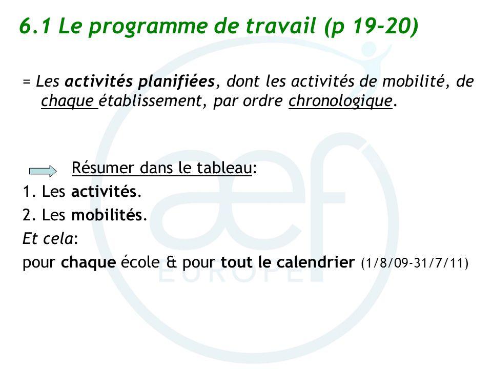 6.1 Le programme de travail (p 19-20) = Les activités planifiées, dont les activités de mobilité, de chaque établissement, par ordre chronologique. Ré