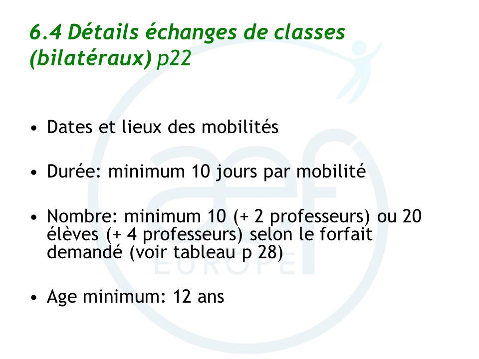 6.4 Détails échanges de classes (bilatéraux) p22 Dates et lieux des mobilités Durée: minimum 10 jours par mobilité Nombre: minimum 10 (+ 2 professeurs
