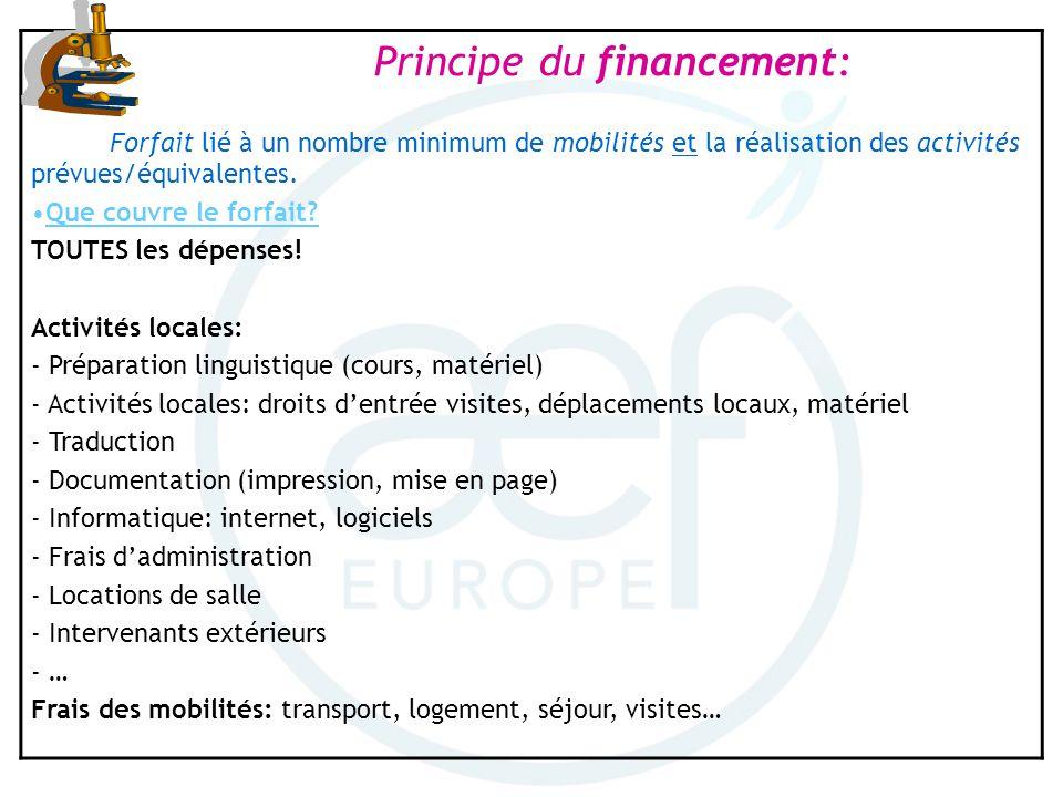 Principe du financement: Forfait lié à un nombre minimum de mobilités et la réalisation des activités prévues/équivalentes. Que couvre le forfait? TOU