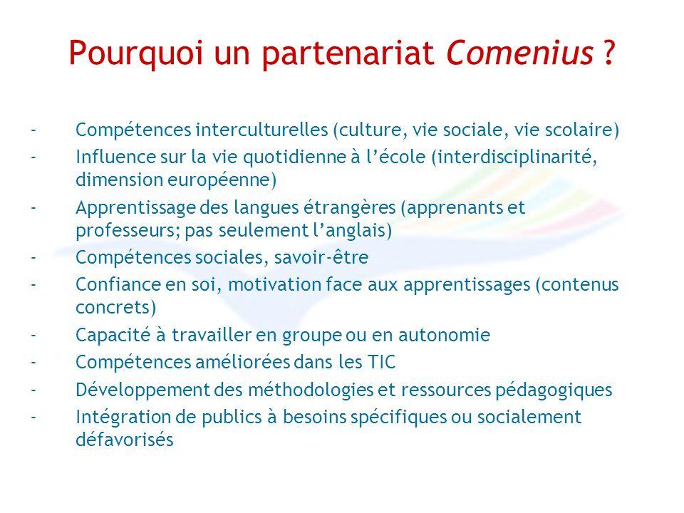 Pourquoi un partenariat Comenius ? -Compétences interculturelles (culture, vie sociale, vie scolaire) -Influence sur la vie quotidienne à lécole (inte