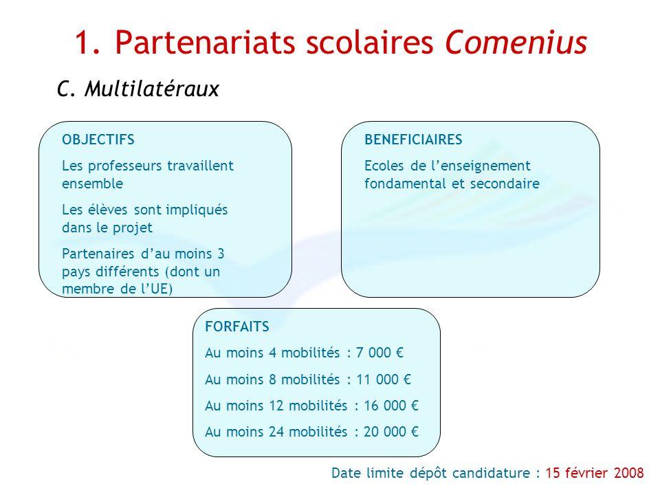 1. Partenariats scolaires Comenius OBJECTIFS Les professeurs travaillent ensemble Les élèves sont impliqués dans le projet Partenaires dau moins 3 pay