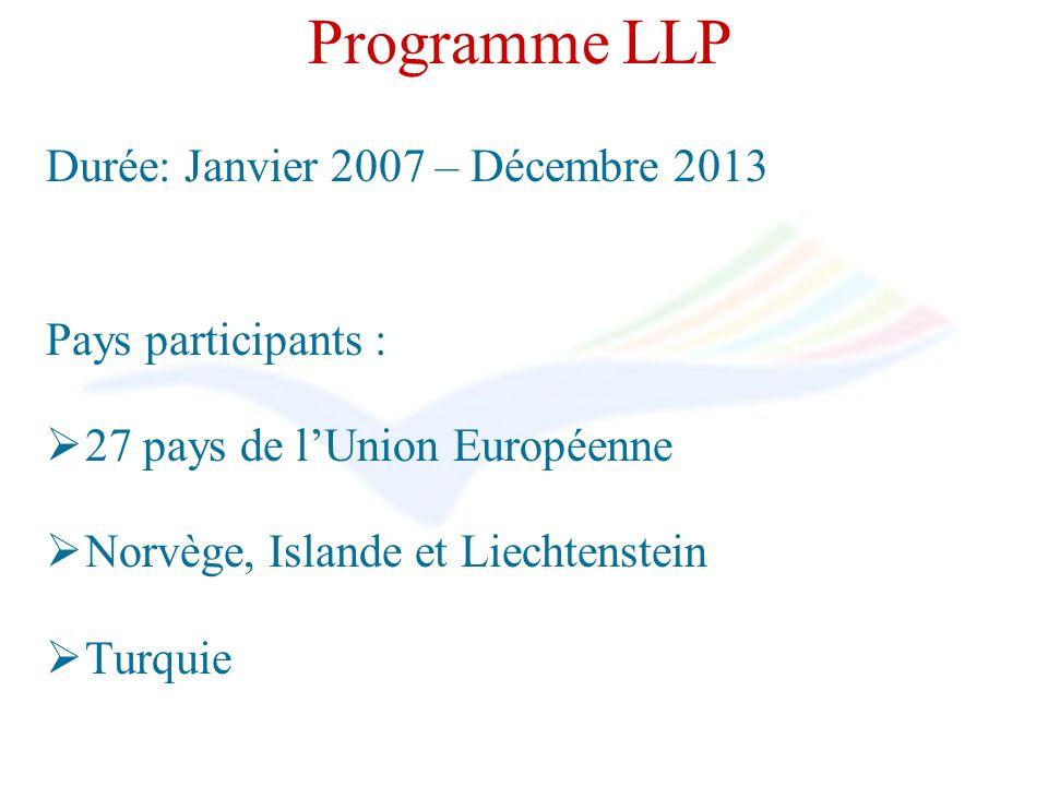 Programme LLP Durée: Janvier 2007 – Décembre 2013 Pays participants : 27 pays de lUnion Européenne Norvège, Islande et Liechtenstein Turquie