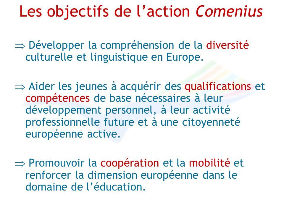 Les objectifs de laction Comenius Développer la compréhension de la diversité culturelle et linguistique en Europe. Aider les jeunes à acquérir des qu