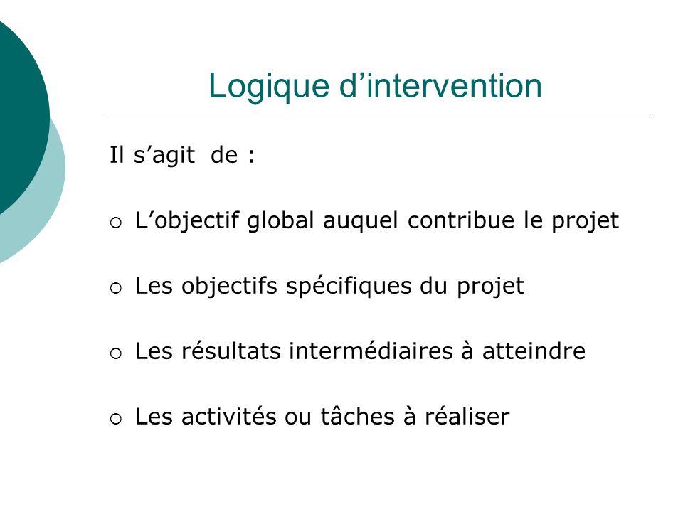Logique dintervention Il sagit de : Lobjectif global auquel contribue le projet Les objectifs spécifiques du projet Les résultats intermédiaires à att