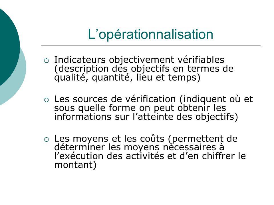 Lopérationnalisation Indicateurs objectivement vérifiables (description des objectifs en termes de qualité, quantité, lieu et temps) Les sources de vé