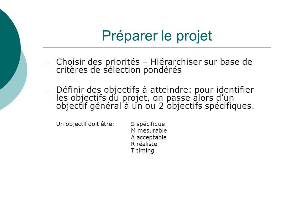 Préparer le projet - Choisir des priorités – Hiérarchiser sur base de critères de sélection pondérés - Définir des objectifs à atteindre: pour identif