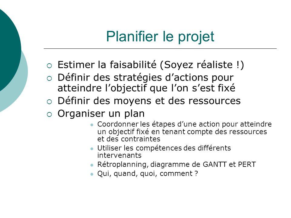 Planifier le projet Estimer la faisabilité (Soyez réaliste !) Définir des stratégies dactions pour atteindre lobjectif que lon sest fixé Définir des m