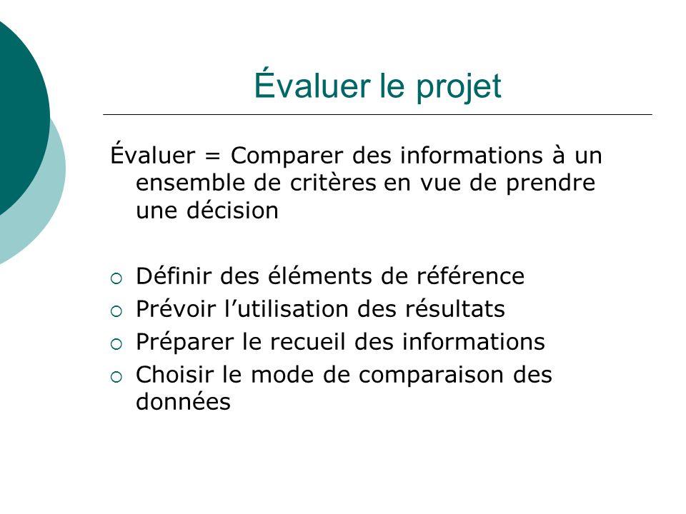 Évaluer le projet Évaluer = Comparer des informations à un ensemble de critères en vue de prendre une décision Définir des éléments de référence Prévo