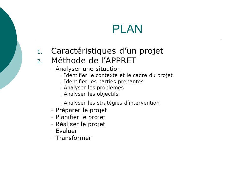 PLAN 1. Caractéristiques dun projet 2. Méthode de lAPPRET - Analyser une situation. Identifier le contexte et le cadre du projet. Identifier les parti