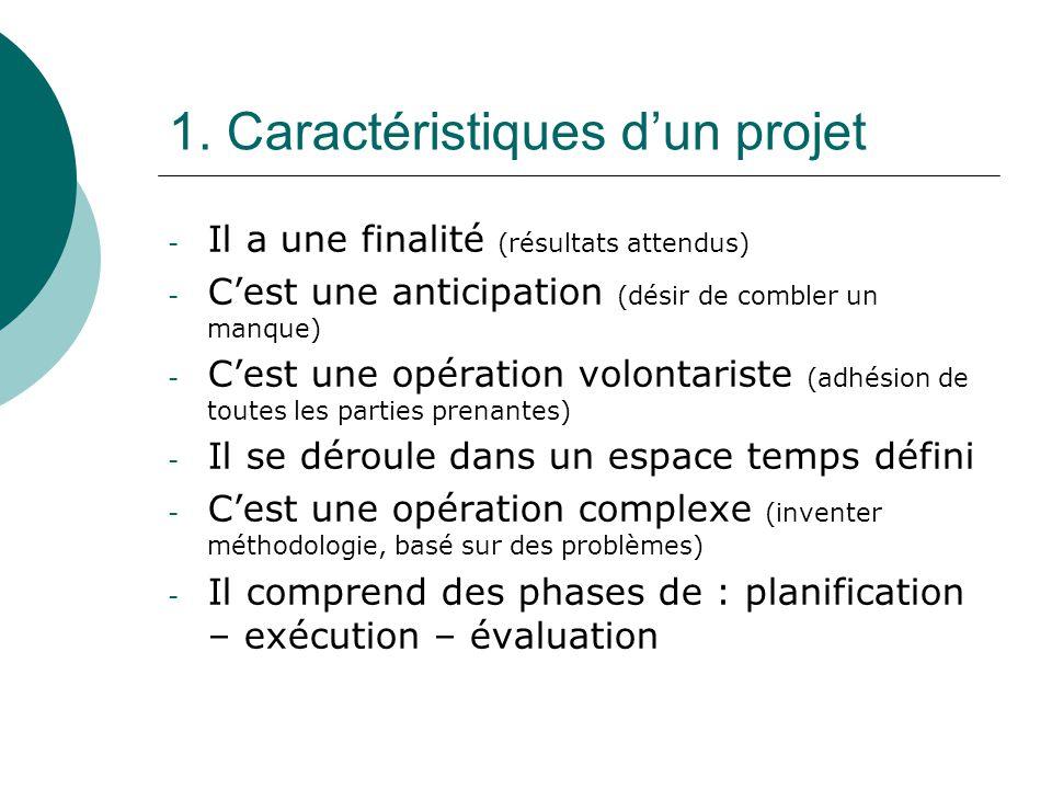 1. Caractéristiques dun projet - Il a une finalité (résultats attendus) - Cest une anticipation (désir de combler un manque) - Cest une opération volo