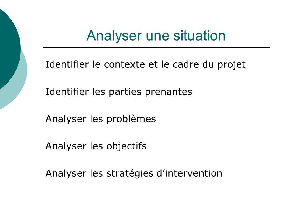 Analyser une situation Identifier le contexte et le cadre du projet Identifier les parties prenantes Analyser les problèmes Analyser les objectifs Ana