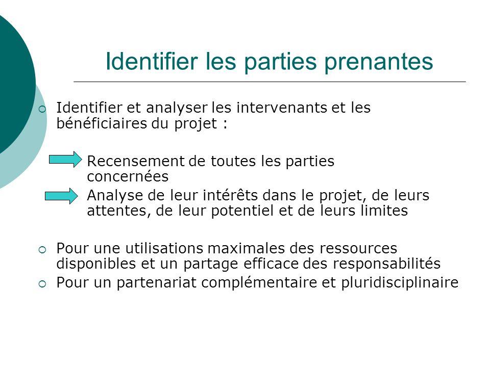 Identifier les parties prenantes Identifier et analyser les intervenants et les bénéficiaires du projet : Recensement de toutes les parties concernées