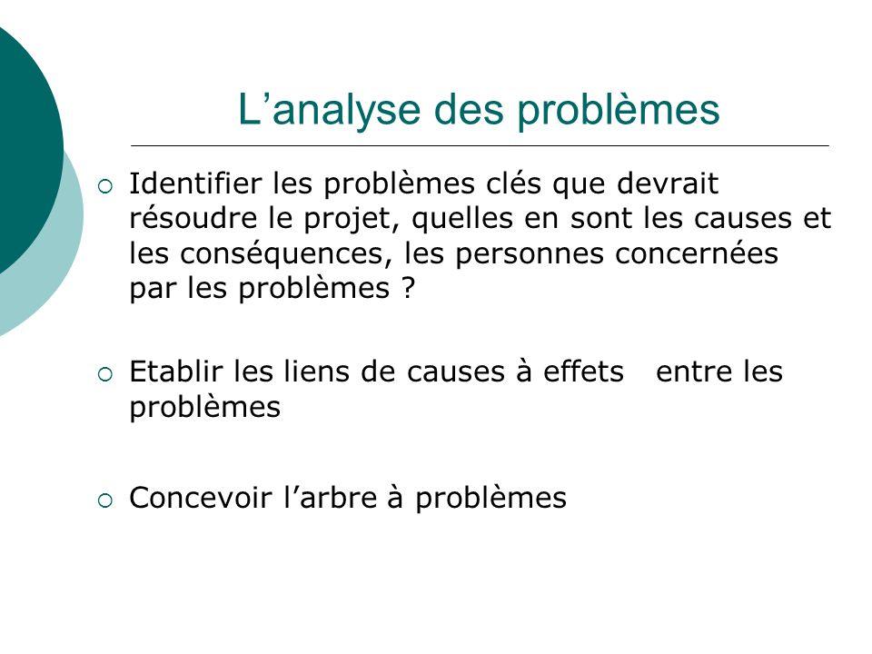 Lanalyse des problèmes Identifier les problèmes clés que devrait résoudre le projet, quelles en sont les causes et les conséquences, les personnes con