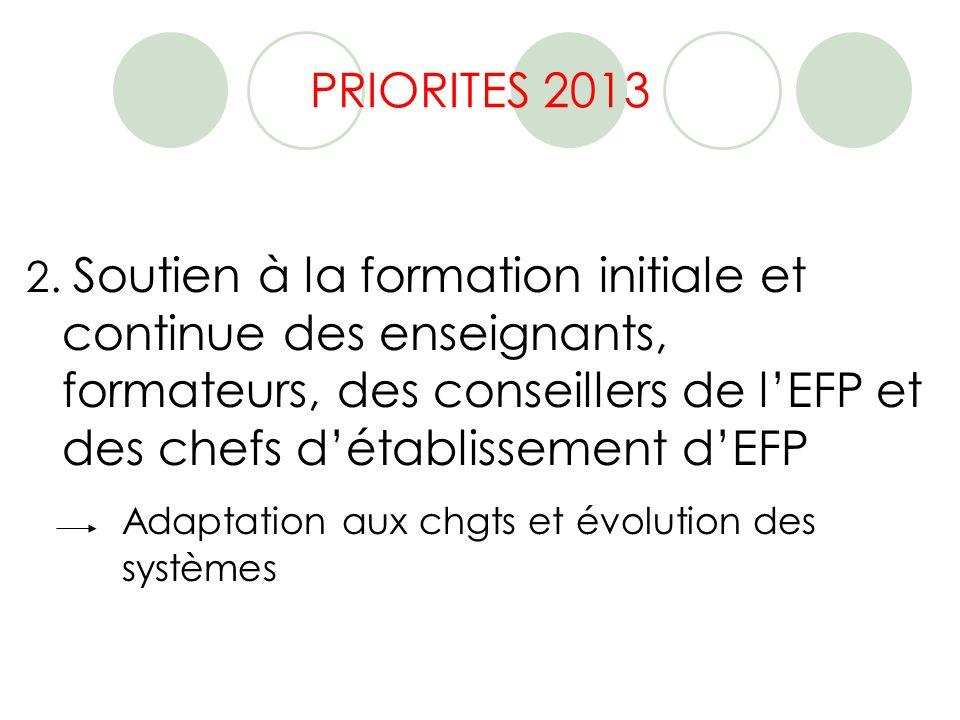 PRIORITES 2013 2.