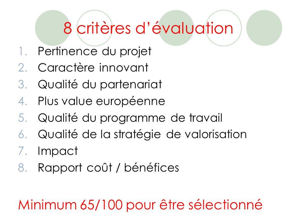 8 critères dévaluation 1.Pertinence du projet 2.Caractère innovant 3.Qualité du partenariat 4.Plus value européenne 5.Qualité du programme de travail 6.Qualité de la stratégie de valorisation 7.Impact 8.Rapport coût / bénéfices Minimum 65/100 pour être sélectionné