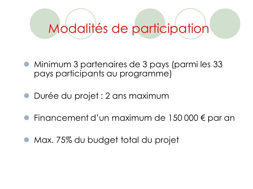 Modalités de participation Minimum 3 partenaires de 3 pays (parmi les 33 pays participants au programme) Durée du projet : 2 ans maximum Financement dun maximum de 150 000 par an Max.