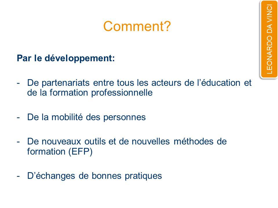 Comment? Par le développement: -De partenariats entre tous les acteurs de léducation et de la formation professionnelle -De la mobilité des personnes