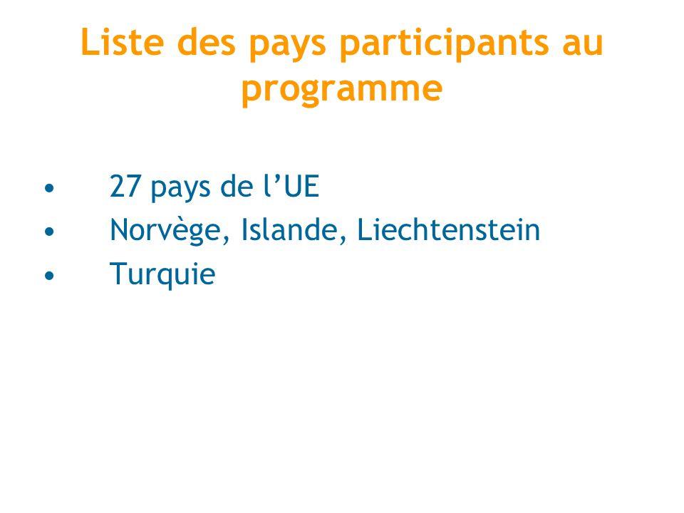Liste des pays participants au programme 27 pays de lUE Norvège, Islande, Liechtenstein Turquie