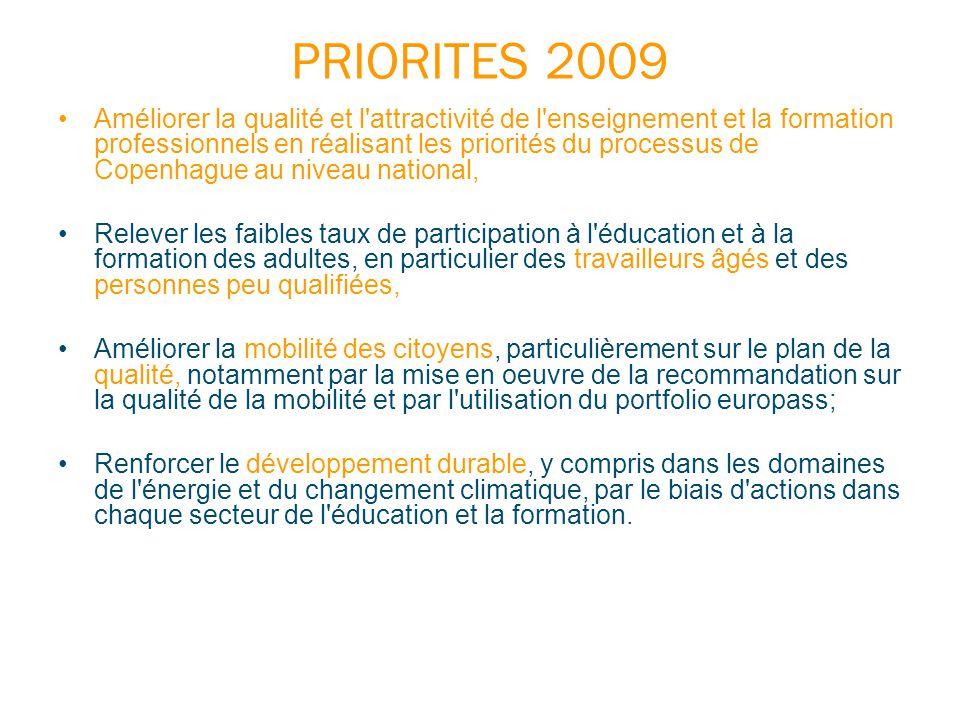 PRIORITES 2009 Améliorer la qualité et l'attractivité de l'enseignement et la formation professionnels en réalisant les priorités du processus de Cope