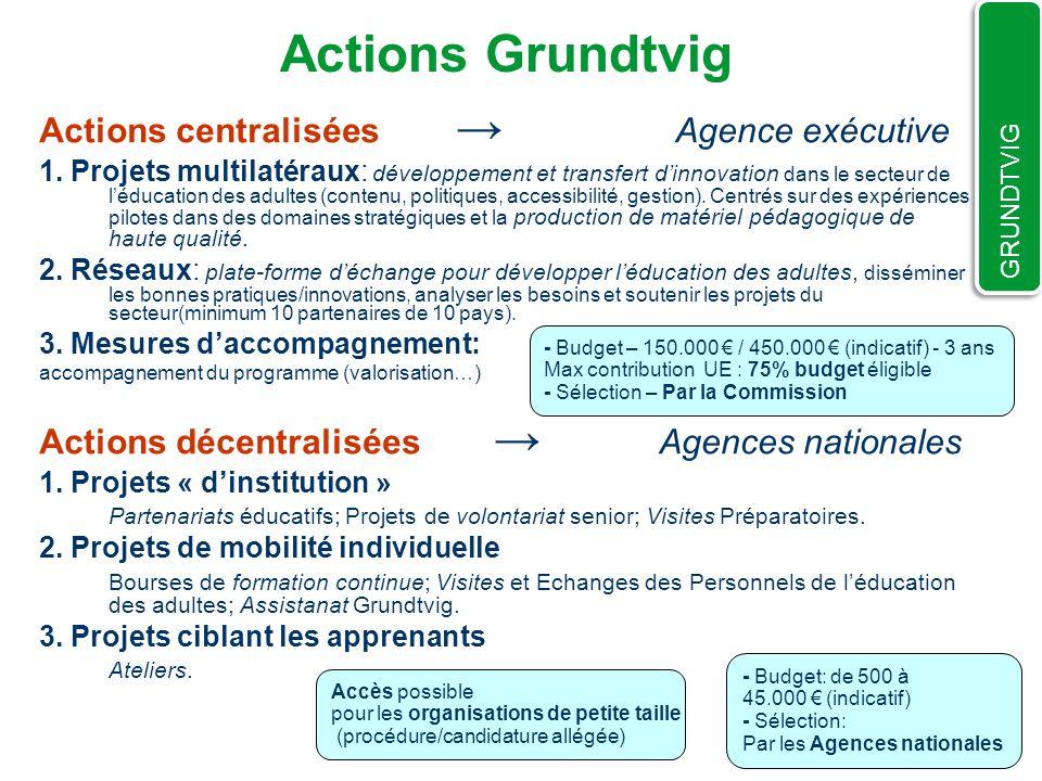 Actions Grundtvig Actions centralisées Agence exécutive 1. Projets multilatéraux: développement et transfert dinnovation dans le secteur de léducation