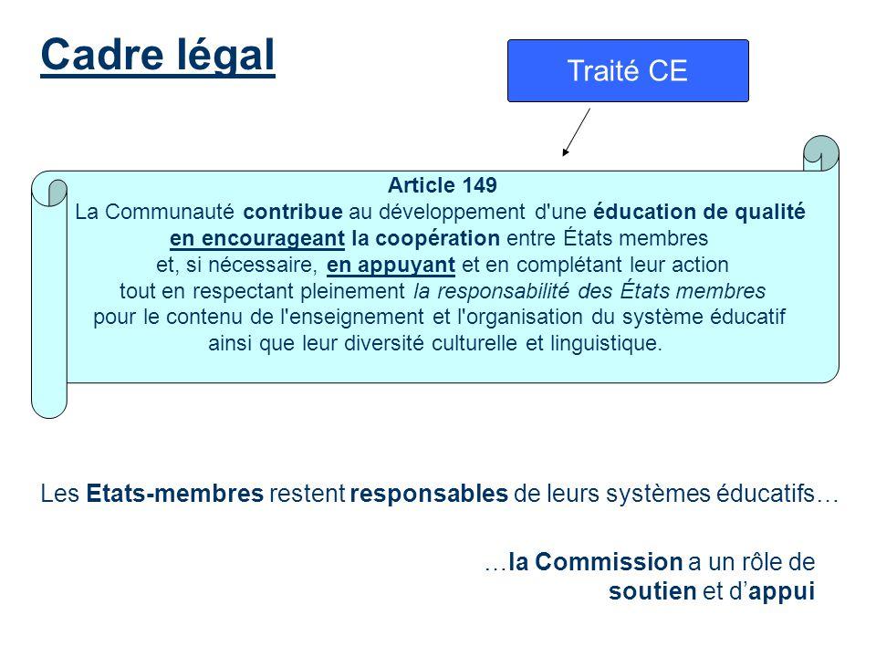 Cadre légal Traité CE Les Etats-membres restent responsables de leurs systèmes éducatifs… …la Commission a un rôle de soutien et dappui Article 149 La