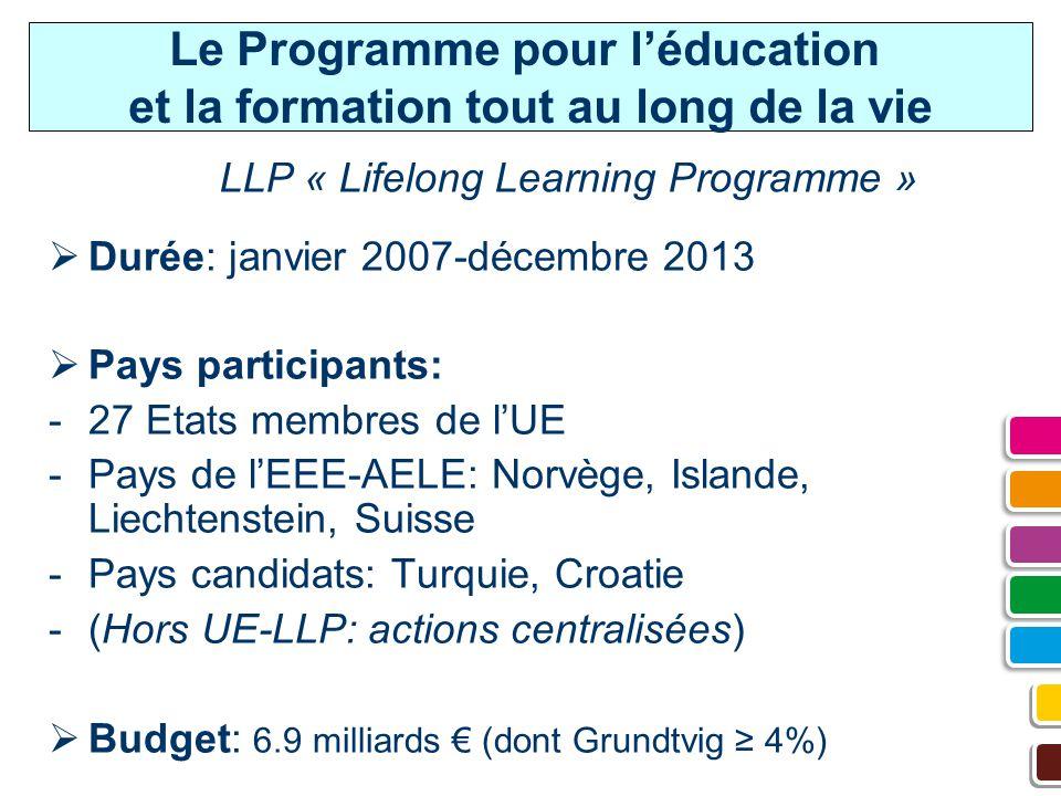 LLP « Lifelong Learning Programme » Durée: janvier 2007-décembre 2013 Pays participants: -27 Etats membres de lUE -Pays de lEEE-AELE: Norvège, Islande