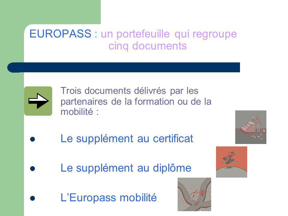 EUROPASS : un portefeuille qui regroupe cinq documents Trois documents délivrés par les partenaires de la formation ou de la mobilité : Le supplément au certificat Le supplément au diplôme LEuropass mobilité