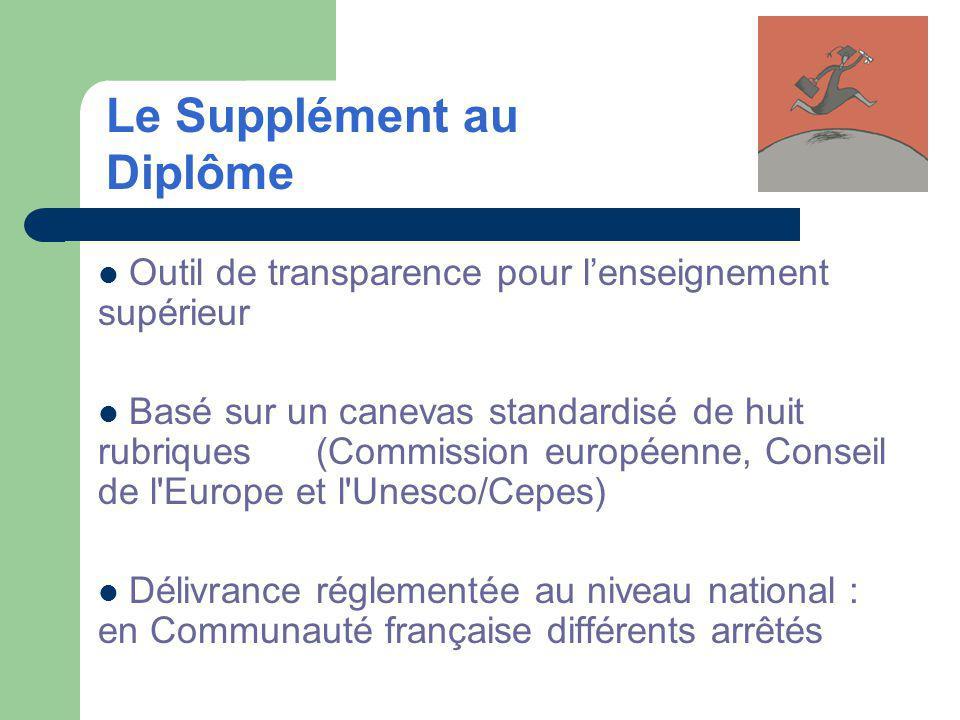 Outil de transparence pour lenseignement supérieur Basé sur un canevas standardisé de huit rubriques (Commission européenne, Conseil de l'Europe et l'