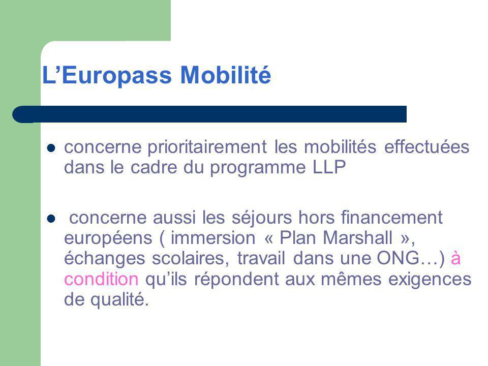 concerne prioritairement les mobilités effectuées dans le cadre du programme LLP concerne aussi les séjours hors financement européens ( immersion « Plan Marshall », échanges scolaires, travail dans une ONG…) à condition quils répondent aux mêmes exigences de qualité.