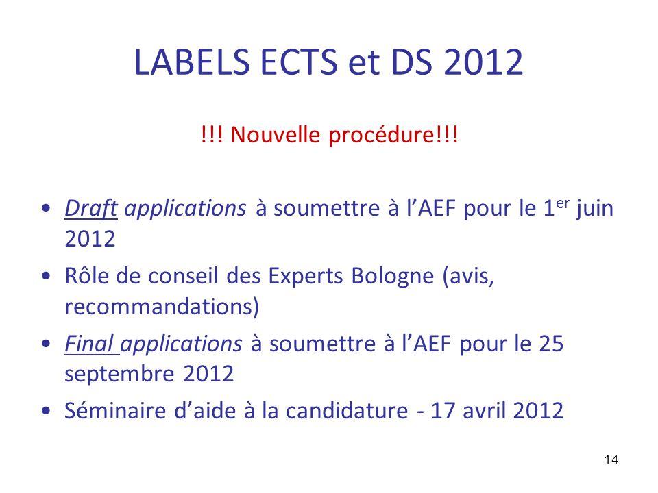 14 LABELS ECTS et DS 2012 !!. Nouvelle procédure!!.