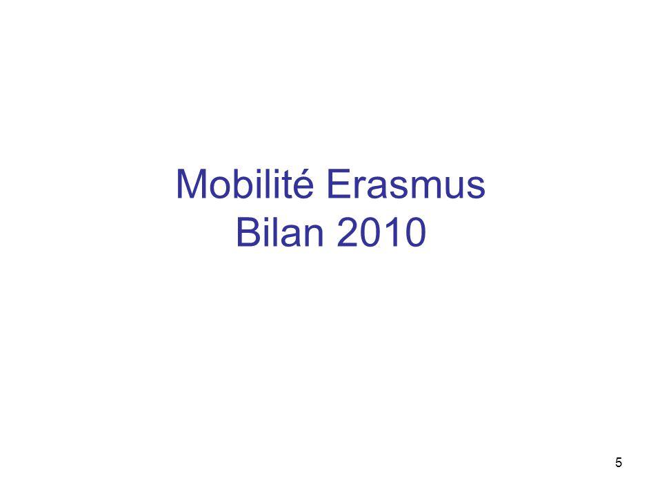 5 Mobilité Erasmus Bilan 2010
