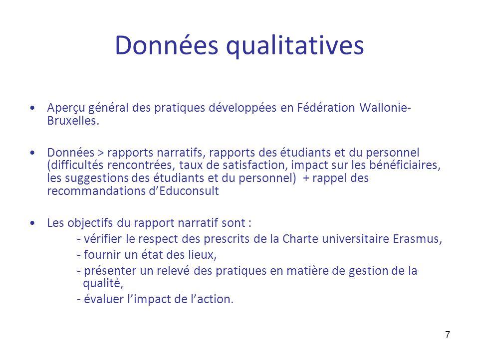 7 Données qualitatives Aperçu général des pratiques développées en Fédération Wallonie- Bruxelles.