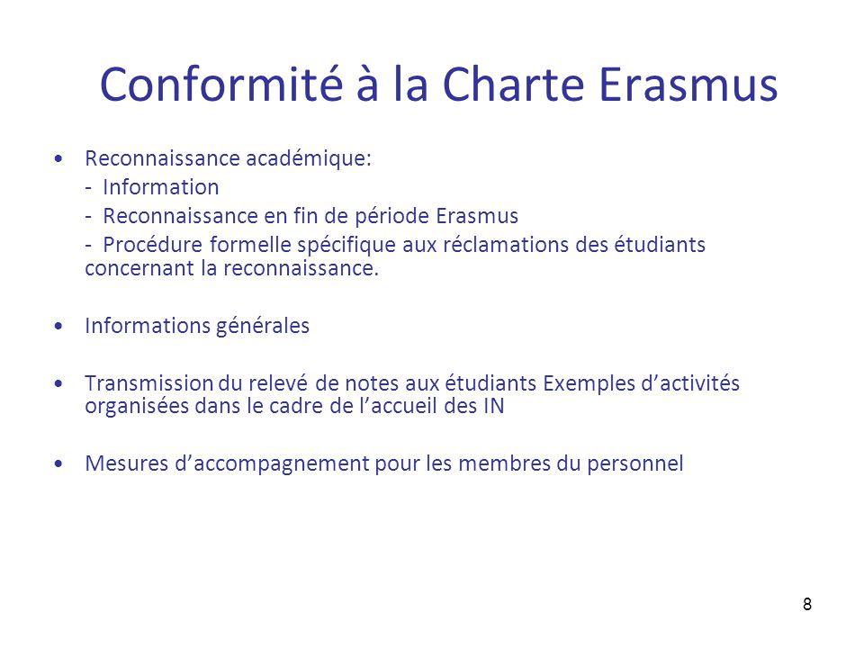 8 Conformité à la Charte Erasmus Reconnaissance académique: - Information - Reconnaissance en fin de période Erasmus - Procédure formelle spécifique aux réclamations des étudiants concernant la reconnaissance.