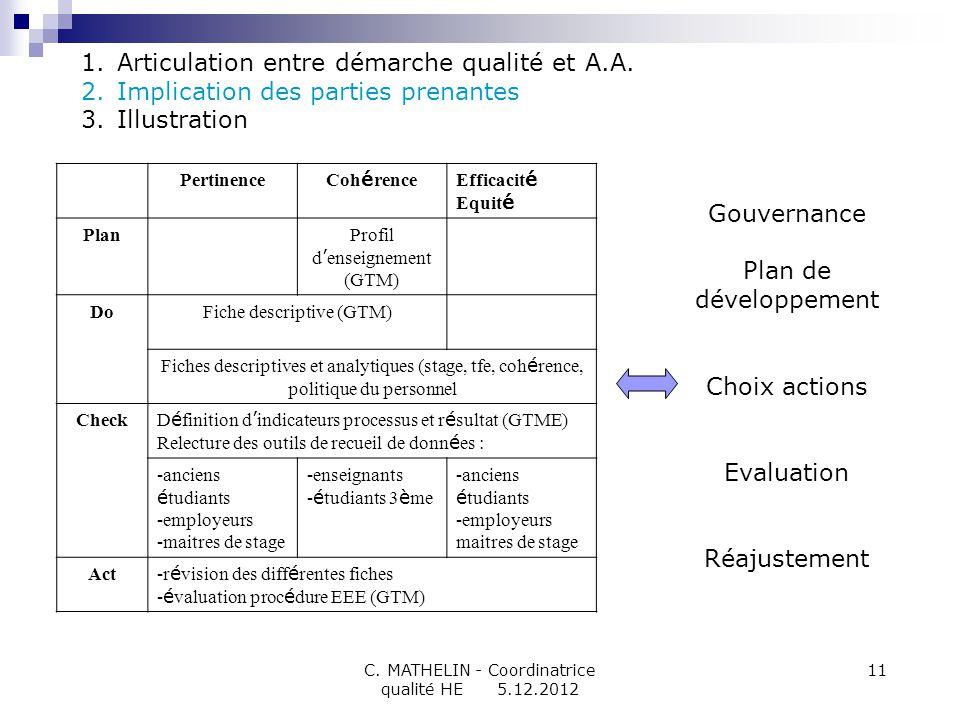 C. MATHELIN - Coordinatrice qualité HE 5.12.2012 11 1.Articulation entre démarche qualité et A.A. 2.Implication des parties prenantes 3.Illustration G