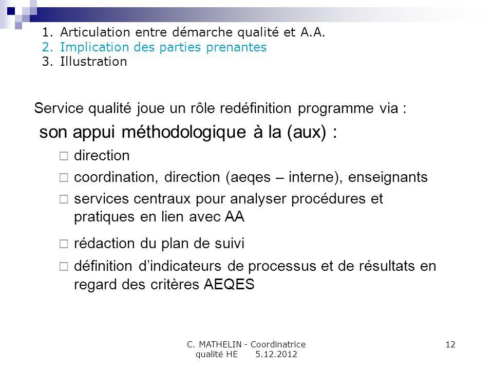 C. MATHELIN - Coordinatrice qualité HE 5.12.2012 12 1.Articulation entre démarche qualité et A.A. 2.Implication des parties prenantes 3.Illustration S