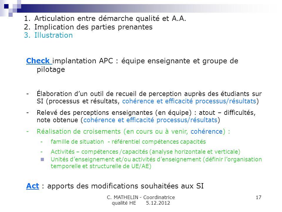C. MATHELIN - Coordinatrice qualité HE 5.12.2012 17 Check implantation APC : équipe enseignante et groupe de pilotage -Élaboration dun outil de recuei