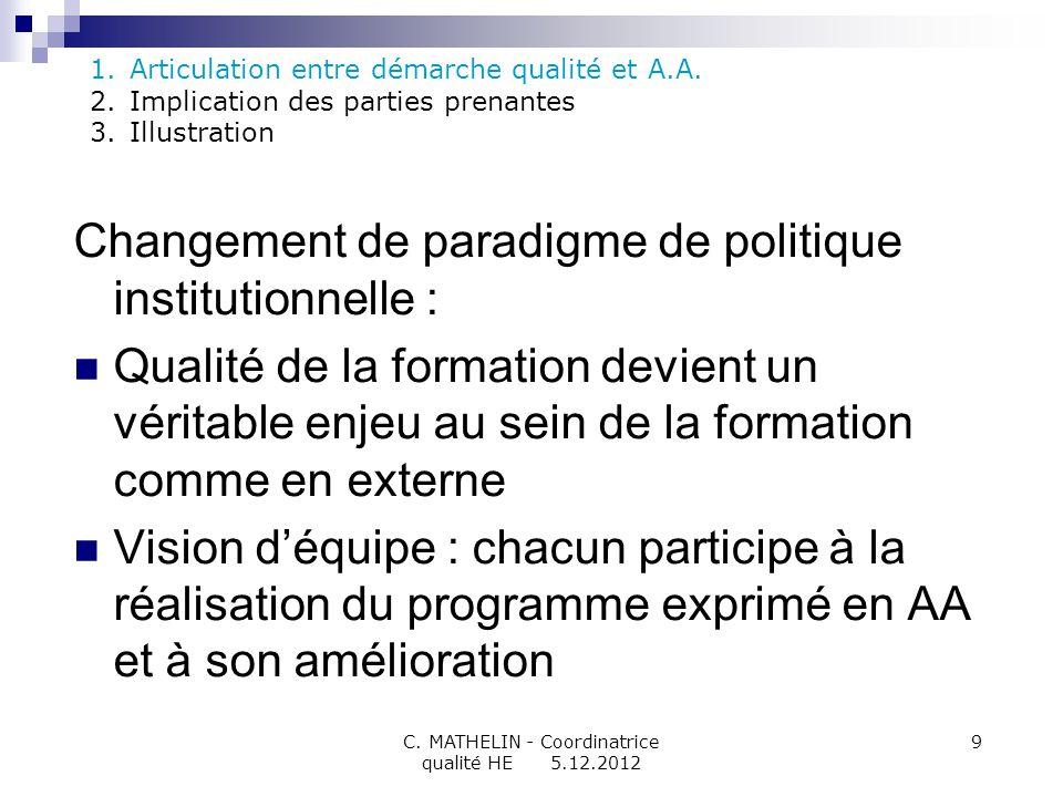 C.MATHELIN - Coordinatrice qualité HE 5.12.2012 10 1.Articulation entre démarche qualité et A.A.