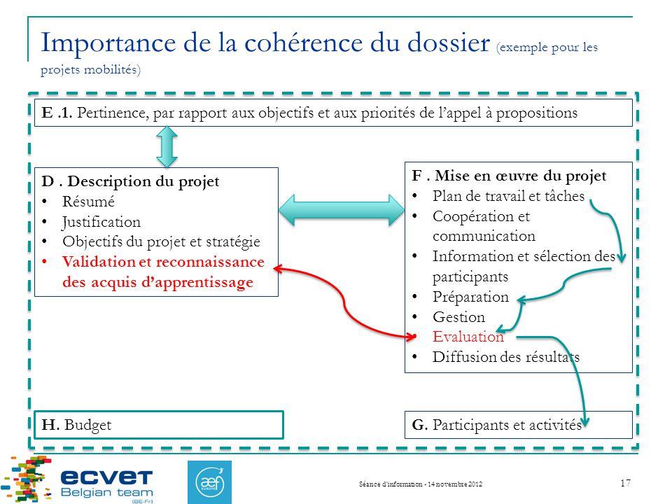 Importance de la cohérence du dossier (exemple pour les projets mobilités) Séance d information - 14 novembre 2012 17 D.