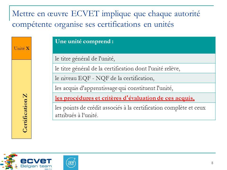 Unité X Certification Z Mettre en œuvre ECVET implique que chaque autorité compétente organise ses certifications en unités 8 Une unité comprend : le titre général de l unité, le titre général de la certification dont l unité relève, le niveau EQF - NQF de la certification, les acquis d apprentissage qui constituent l unité, les procédures et critères d évaluation de ces acquis, les points de crédit associés à la certification complète et ceux attribués à lunité.