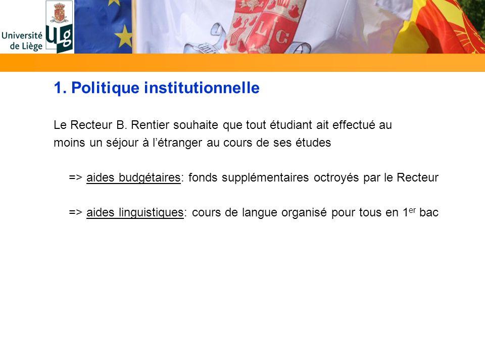 1. Politique institutionnelle Le Recteur B. Rentier souhaite que tout étudiant ait effectué au moins un séjour à létranger au cours de ses études => a