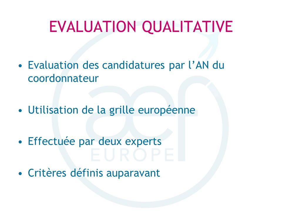 Evaluation des candidatures par lAN du coordonnateur Utilisation de la grille européenne Effectuée par deux experts Critères définis auparavant EVALUATION QUALITATIVE