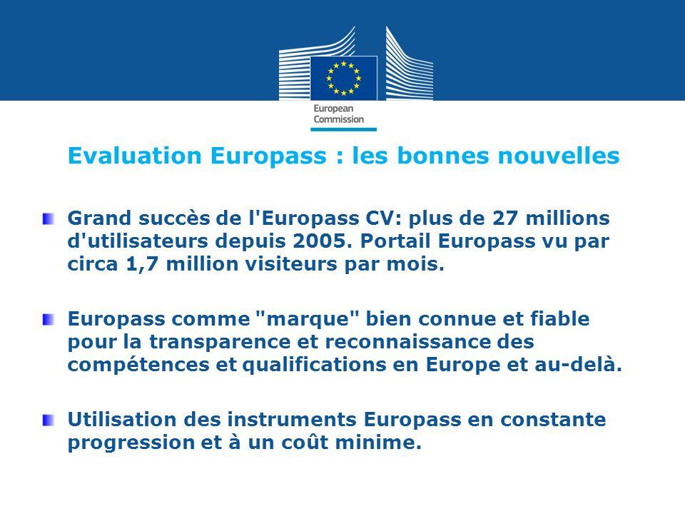 Evaluation Europass : les bonnes nouvelles Grand succès de l'Europass CV: plus de 27 millions d'utilisateurs depuis 2005. Portail Europass vu par circ