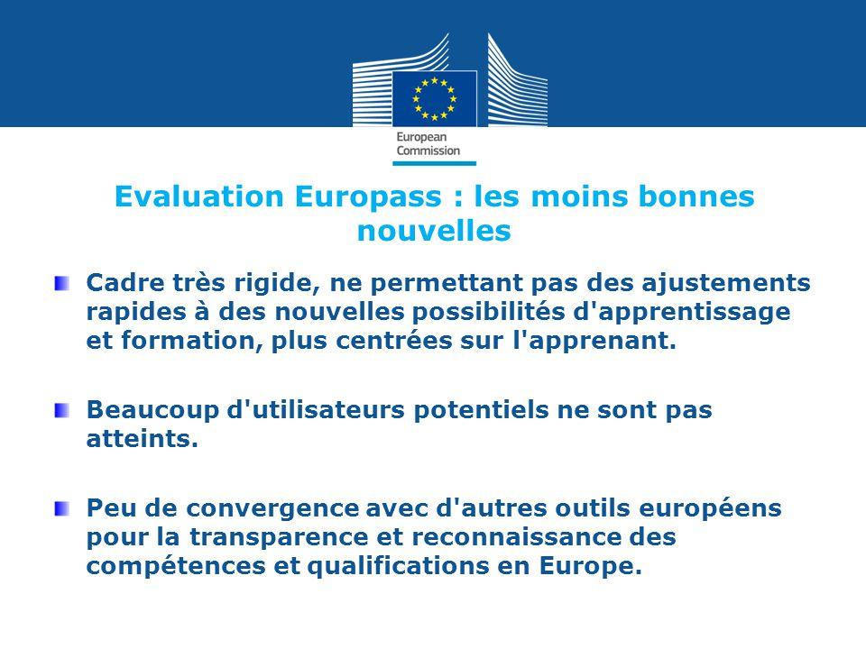 Evaluation Europass : les moins bonnes nouvelles Cadre très rigide, ne permettant pas des ajustements rapides à des nouvelles possibilités d'apprentis