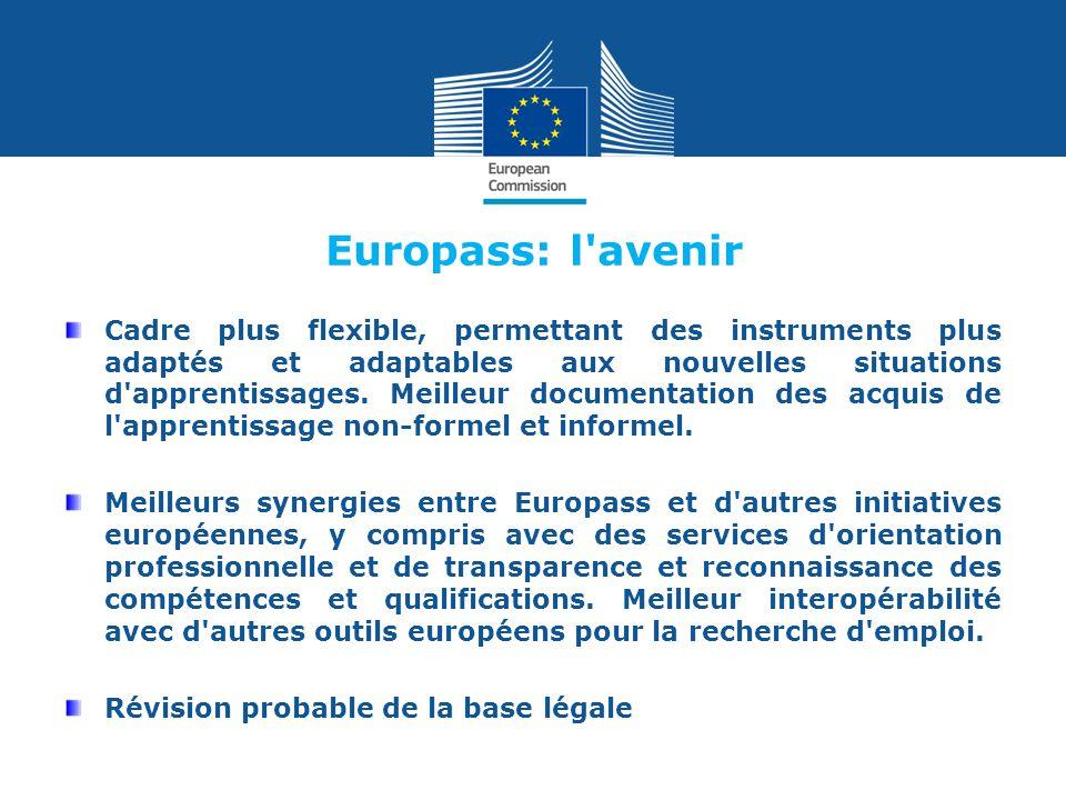 Merci pour votre attention pedro.chaves@ec.europa.eu