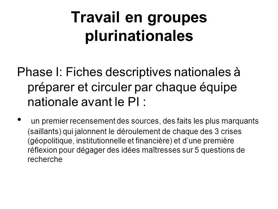 Travail en groupes plurinationales Phase I: Fiches descriptives nationales à préparer et circuler par chaque équipe nationale avant le PI : un premier