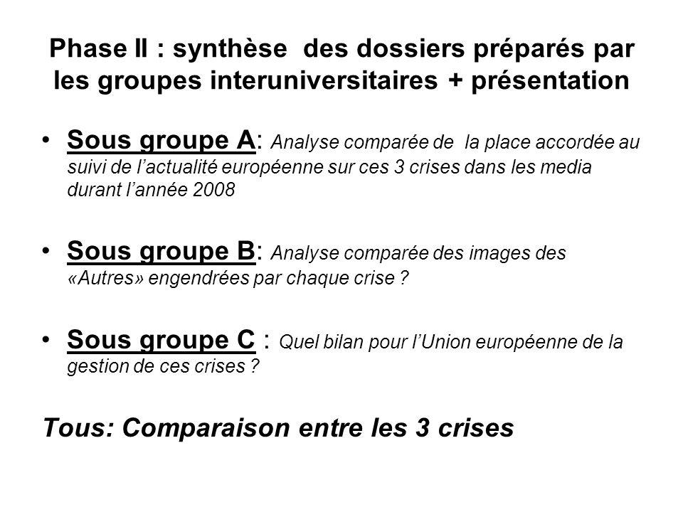 Phase II : synthèse des dossiers préparés par les groupes interuniversitaires + présentation Sous groupe A: Analyse comparée de la place accordée au s
