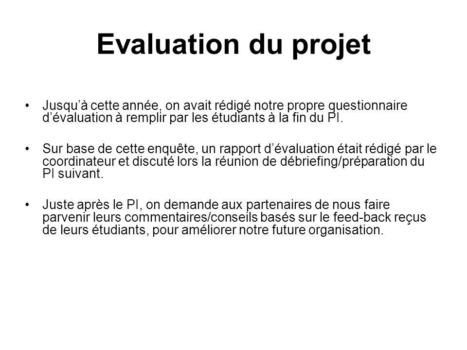 Evaluation du projet Jusquà cette année, on avait rédigé notre propre questionnaire dévaluation à remplir par les étudiants à la fin du PI. Sur base d