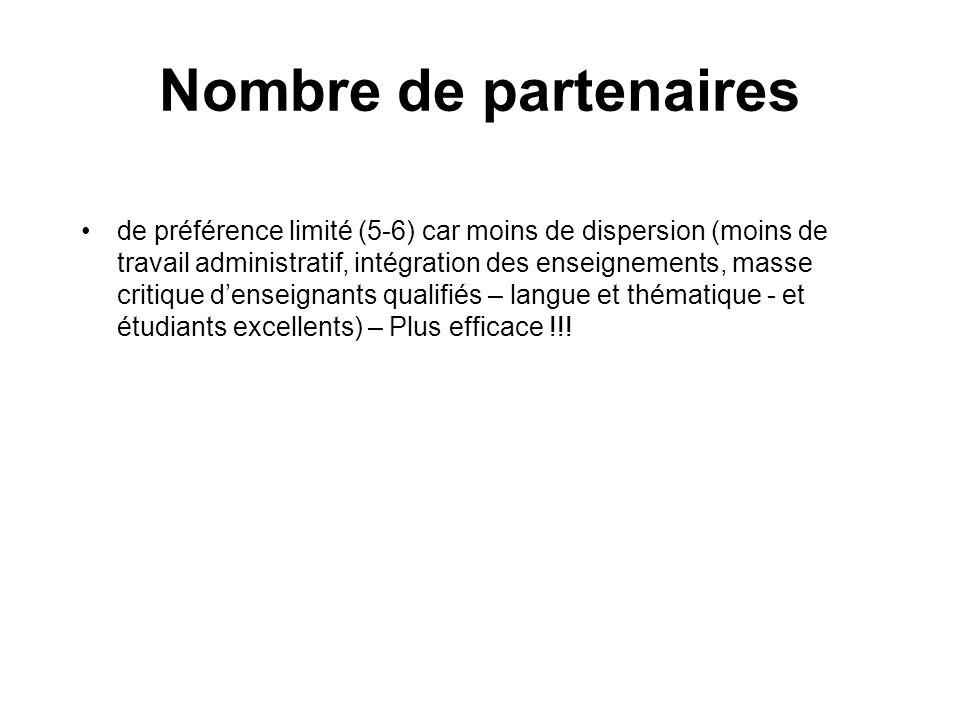 Nombre de partenaires de préférence limité (5-6) car moins de dispersion (moins de travail administratif, intégration des enseignements, masse critiqu