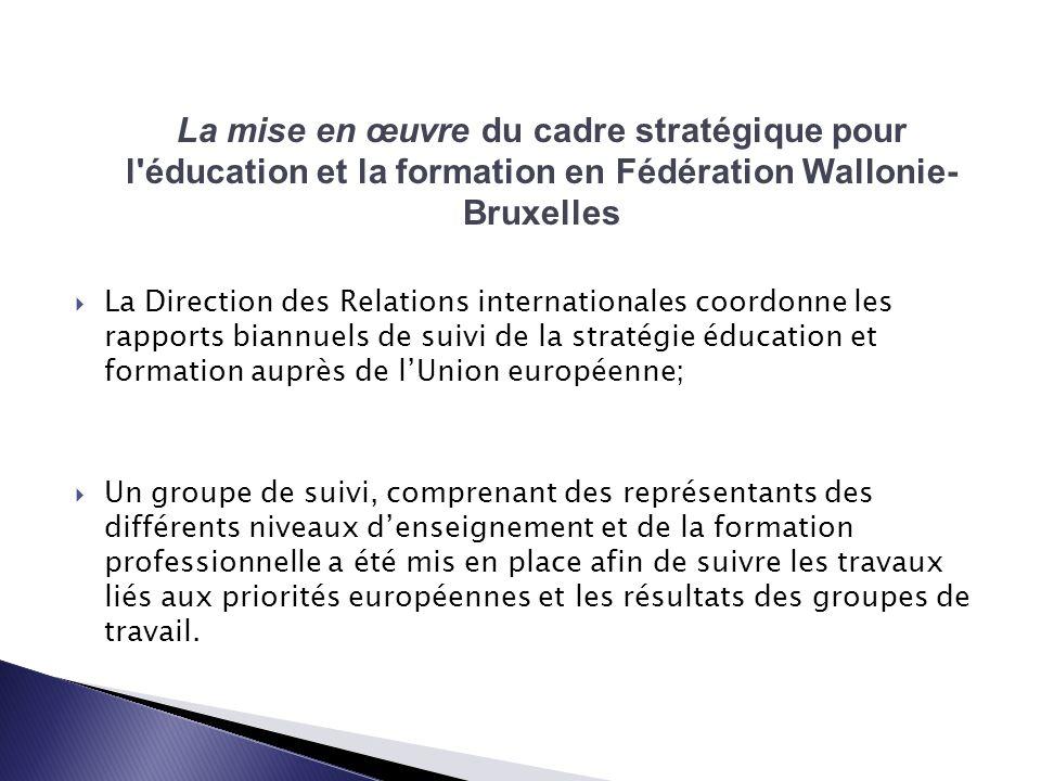 La Direction des Relations internationales coordonne les rapports biannuels de suivi de la stratégie éducation et formation auprès de lUnion européenne; Un groupe de suivi, comprenant des représentants des différents niveaux denseignement et de la formation professionnelle a été mis en place afin de suivre les travaux liés aux priorités européennes et les résultats des groupes de travail.
